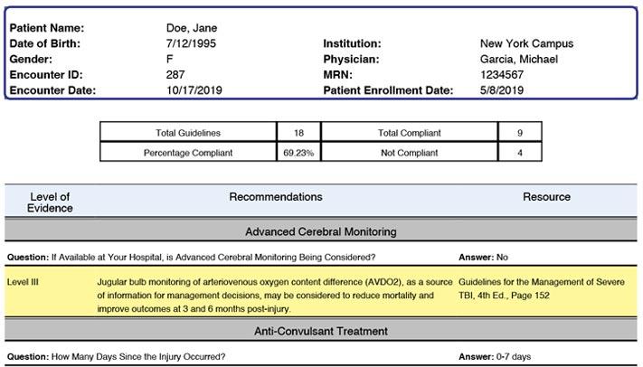 Qmetis Hospital Compliance Software Report